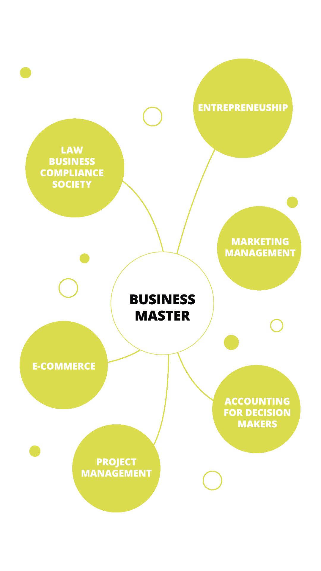 GoBali Udayana University Master Course Structure